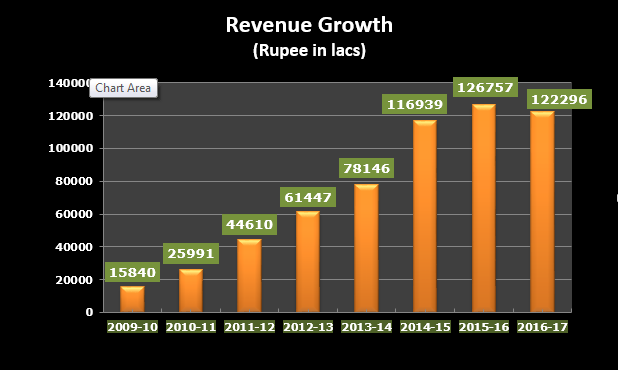 1-revenue-growth1